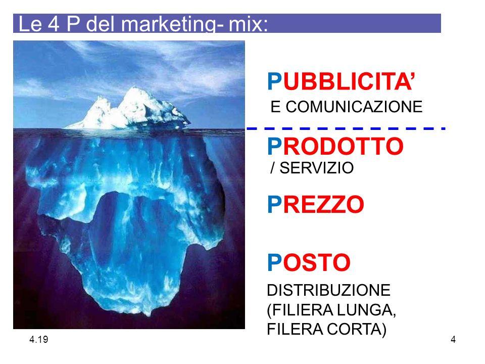 PUBBLICITA PRODOTTO PREZZO POSTO E COMUNICAZIONE / SERVIZIO DISTRIBUZIONE (FILIERA LUNGA, FILERA CORTA) Le 4 P del marketing- mix: 4.20 4