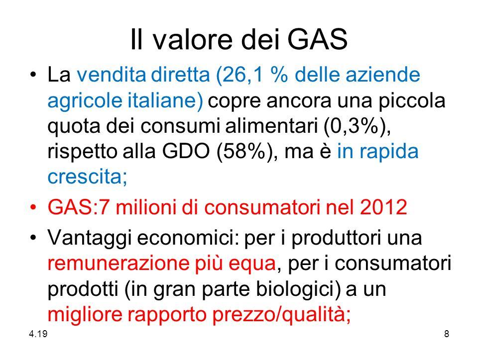 Il valore dei GAS La vendita diretta (26,1 % delle aziende agricole italiane) copre ancora una piccola quota dei consumi alimentari (0,3%), rispetto alla GDO (58%), ma è in rapida crescita; GAS:7 milioni di consumatori nel 2012 Vantaggi economici: per i produttori una remunerazione più equa, per i consumatori prodotti (in gran parte biologici) a un migliore rapporto prezzo/qualità; 4.20 8