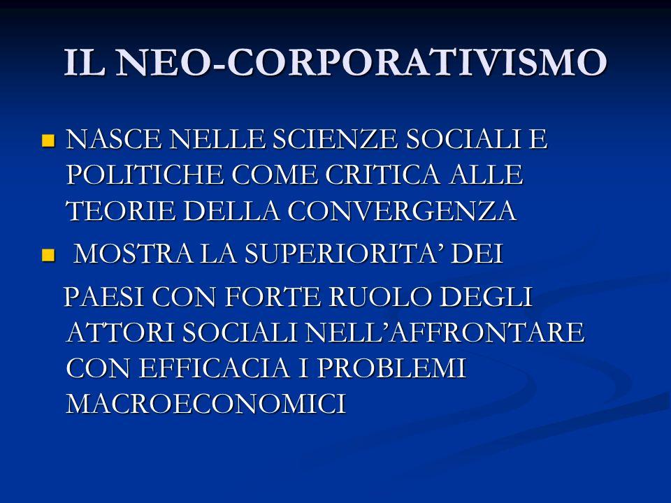 IL NEO-CORPORATIVISMO NASCE NELLE SCIENZE SOCIALI E POLITICHE COME CRITICA ALLE TEORIE DELLA CONVERGENZA NASCE NELLE SCIENZE SOCIALI E POLITICHE COME CRITICA ALLE TEORIE DELLA CONVERGENZA MOSTRA LA SUPERIORITA DEI MOSTRA LA SUPERIORITA DEI PAESI CON FORTE RUOLO DEGLI ATTORI SOCIALI NELLAFFRONTARE CON EFFICACIA I PROBLEMI MACROECONOMICI PAESI CON FORTE RUOLO DEGLI ATTORI SOCIALI NELLAFFRONTARE CON EFFICACIA I PROBLEMI MACROECONOMICI