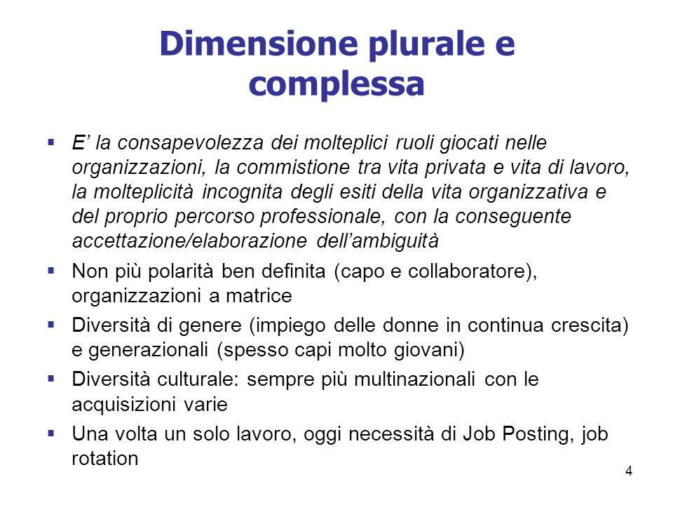 4 Dimensione plurale e complessa E la consapevolezza dei molteplici ruoli giocati nelle organizzazioni, la commistione tra vita privata e vita di lavo
