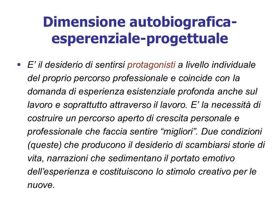5 Dimensione autobiografica- esperenziale-progettuale E il desiderio di sentirsi protagonisti a livello individuale del proprio percorso professionale