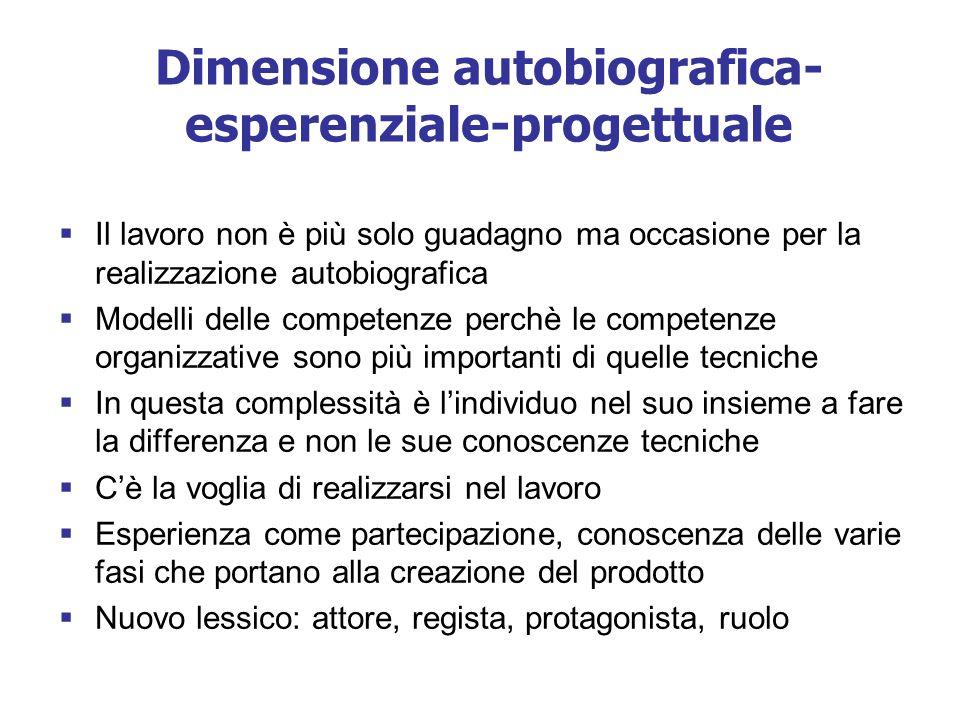 6 Dimensione autobiografica- esperenziale-progettuale Il lavoro non è più solo guadagno ma occasione per la realizzazione autobiografica Modelli delle