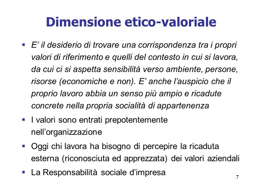 7 Dimensione etico-valoriale E il desiderio di trovare una corrispondenza tra i propri valori di riferimento e quelli del contesto in cui si lavora, d