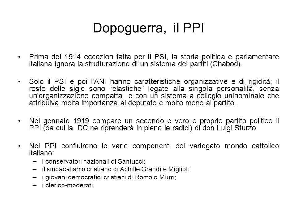 Dopoguerra, il PPI Prima del 1914 eccezion fatta per il PSI, la storia politica e parlamentare italiana ignora la strutturazione di un sistema dei par