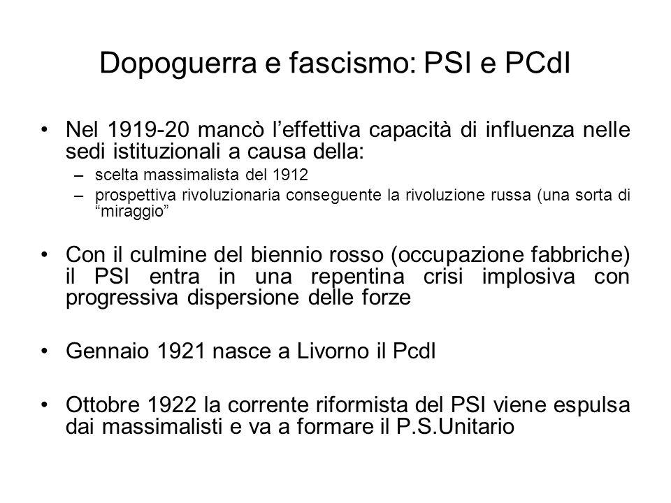Dopoguerra e fascismo: PSI e PCdI Nel 1919-20 mancò leffettiva capacità di influenza nelle sedi istituzionali a causa della: –scelta massimalista del