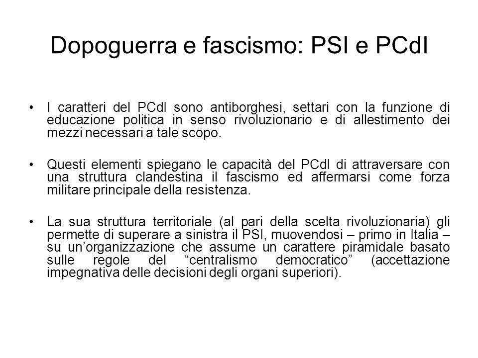 Dopoguerra e fascismo: PSI e PCdI I caratteri del PCdI sono antiborghesi, settari con la funzione di educazione politica in senso rivoluzionario e di