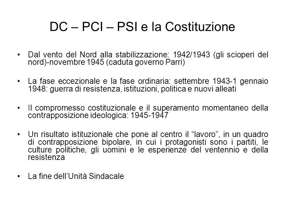 DC – PCI – PSI e la Costituzione Dal vento del Nord alla stabilizzazione: 1942/1943 (gli scioperi del nord)-novembre 1945 (caduta governo Parri) La fa