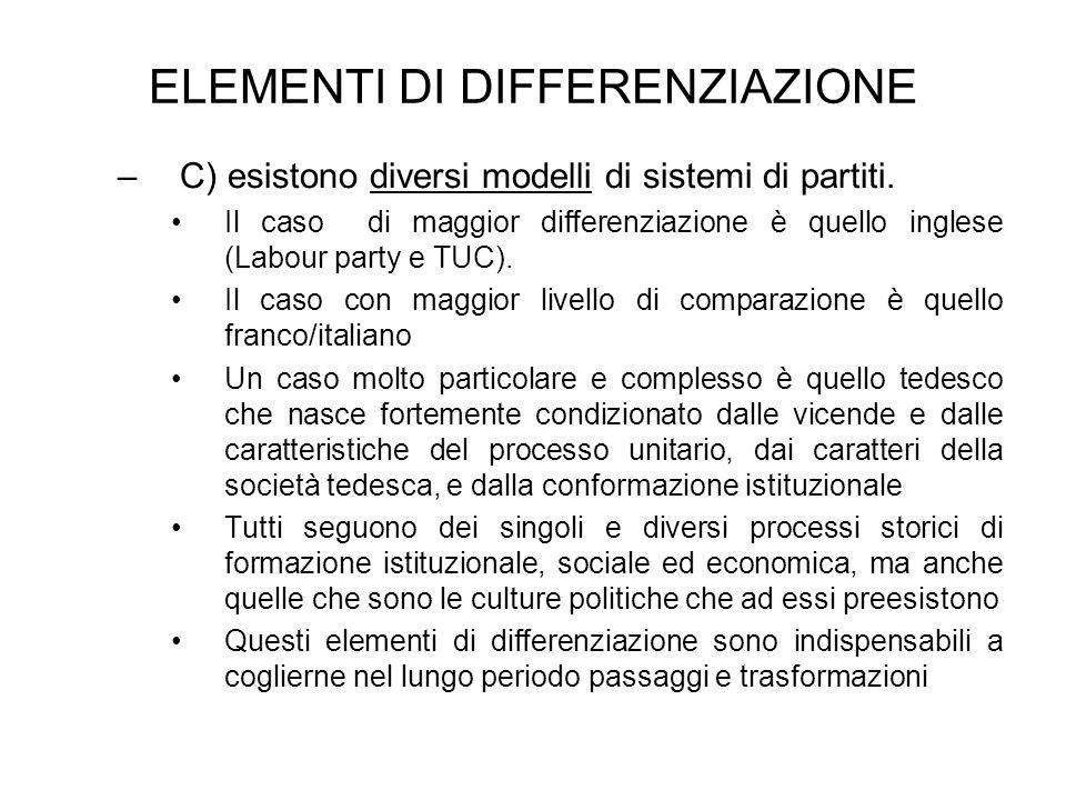 ELEMENTI DI DIFFERENZIAZIONE –C) esistono diversi modelli di sistemi di partiti. Il caso di maggior differenziazione è quello inglese (Labour party e