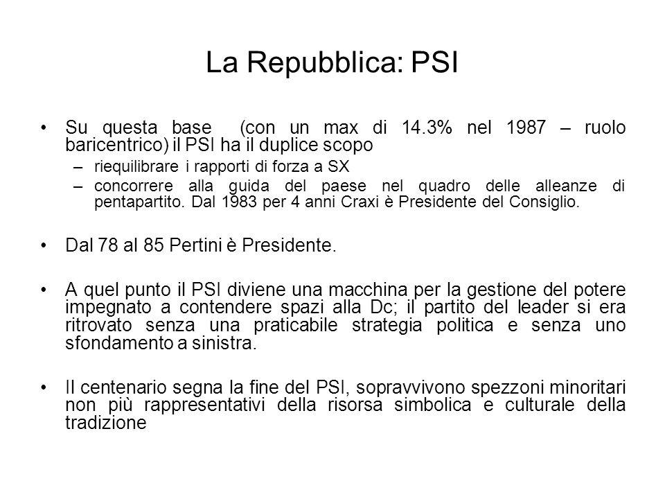 La Repubblica: PSI Su questa base (con un max di 14.3% nel 1987 – ruolo baricentrico) il PSI ha il duplice scopo –riequilibrare i rapporti di forza a