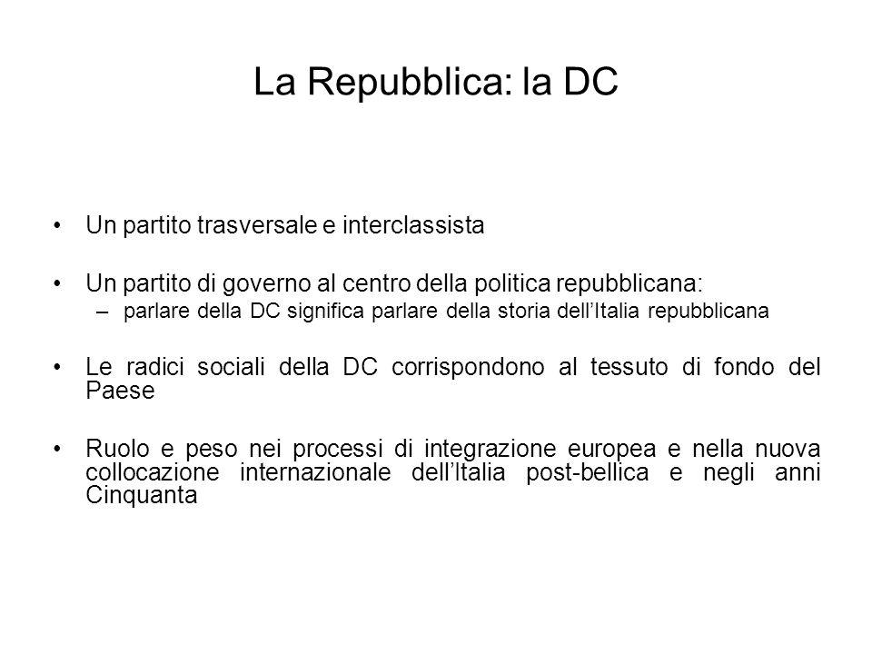 La Repubblica: la DC Un partito trasversale e interclassista Un partito di governo al centro della politica repubblicana: –parlare della DC significa