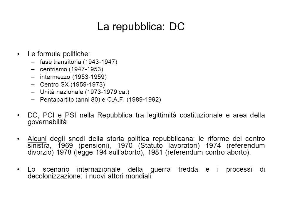 La repubblica: DC Le formule politiche: –fase transitoria (1943-1947) –centrismo (1947-1953) –intermezzo (1953-1959) –Centro SX (1959-1973) –Unità naz