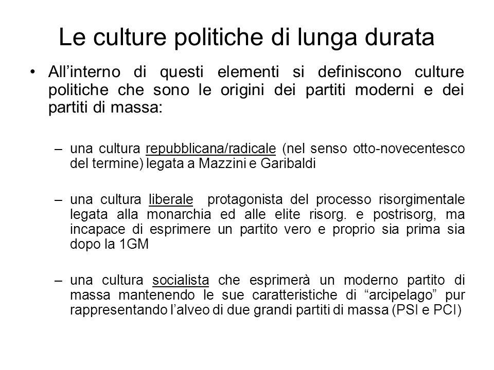 Le culture politiche di lunga durata Allinterno di questi elementi si definiscono culture politiche che sono le origini dei partiti moderni e dei part