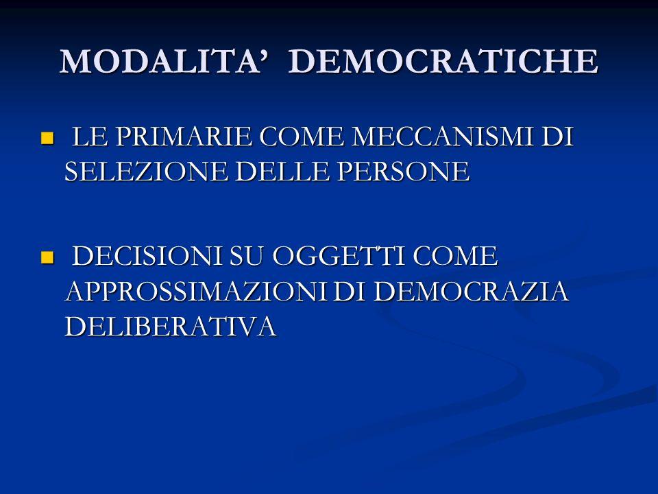MODALITA DEMOCRATICHE LE PRIMARIE COME MECCANISMI DI SELEZIONE DELLE PERSONE LE PRIMARIE COME MECCANISMI DI SELEZIONE DELLE PERSONE DECISIONI SU OGGETTI COME APPROSSIMAZIONI DI DEMOCRAZIA DELIBERATIVA DECISIONI SU OGGETTI COME APPROSSIMAZIONI DI DEMOCRAZIA DELIBERATIVA
