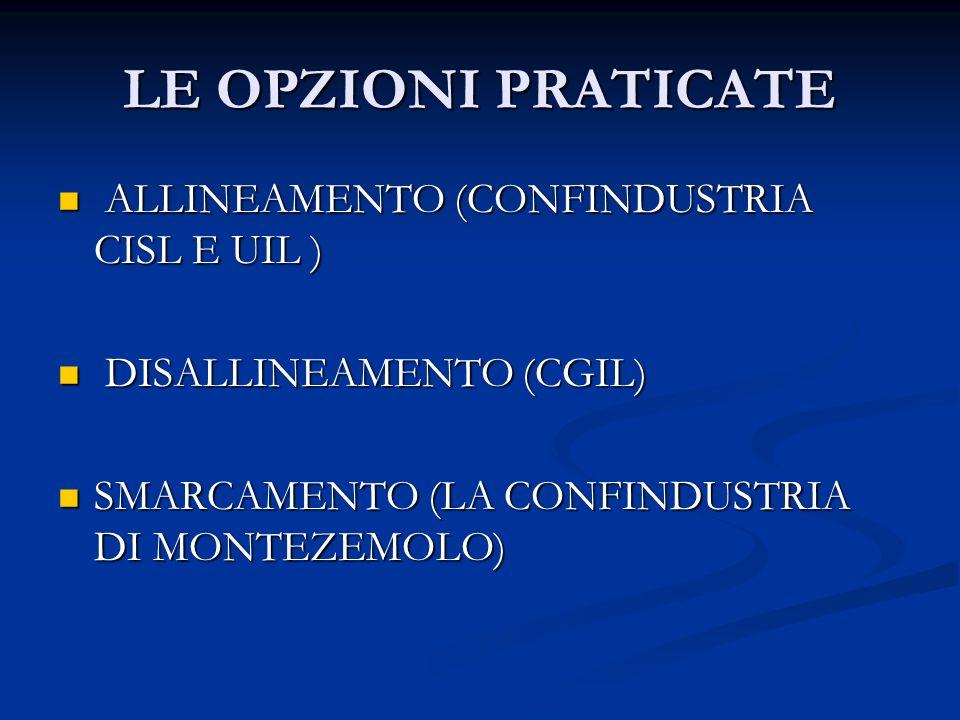 LE OPZIONI PRATICATE ALLINEAMENTO (CONFINDUSTRIA CISL E UIL ) ALLINEAMENTO (CONFINDUSTRIA CISL E UIL ) DISALLINEAMENTO (CGIL) DISALLINEAMENTO (CGIL) SMARCAMENTO (LA CONFINDUSTRIA DI MONTEZEMOLO) SMARCAMENTO (LA CONFINDUSTRIA DI MONTEZEMOLO)