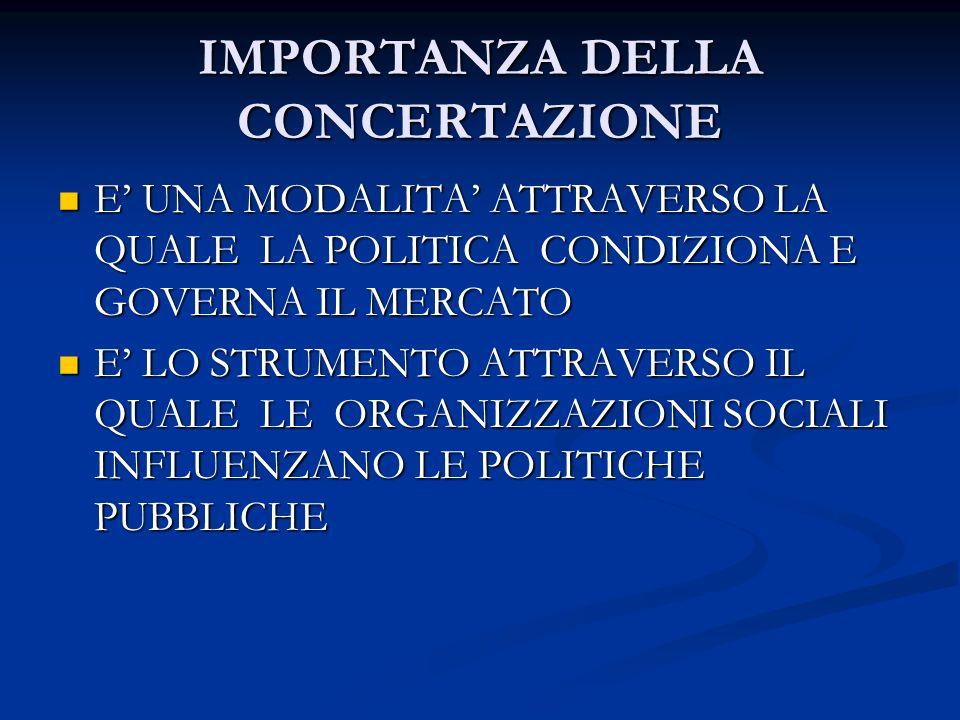 IMPORTANZA DELLA CONCERTAZIONE E UNA MODALITA ATTRAVERSO LA QUALE LA POLITICA CONDIZIONA E GOVERNA IL MERCATO E UNA MODALITA ATTRAVERSO LA QUALE LA POLITICA CONDIZIONA E GOVERNA IL MERCATO E LO STRUMENTO ATTRAVERSO IL QUALE LE ORGANIZZAZIONI SOCIALI INFLUENZANO LE POLITICHE PUBBLICHE E LO STRUMENTO ATTRAVERSO IL QUALE LE ORGANIZZAZIONI SOCIALI INFLUENZANO LE POLITICHE PUBBLICHE