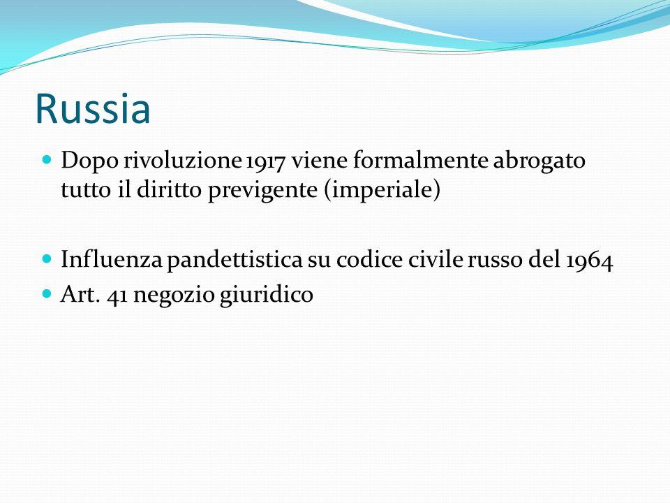 Russia Dopo rivoluzione 1917 viene formalmente abrogato tutto il diritto previgente (imperiale) Influenza pandettistica su codice civile russo del 196