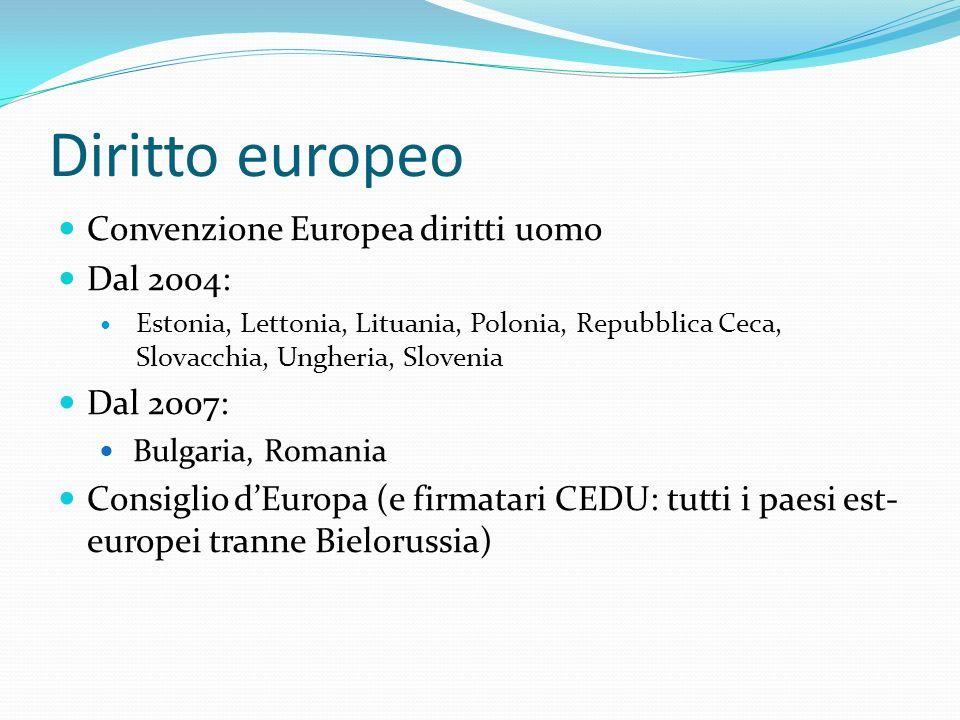 Diritto europeo Convenzione Europea diritti uomo Dal 2004: Estonia, Lettonia, Lituania, Polonia, Repubblica Ceca, Slovacchia, Ungheria, Slovenia Dal 2007: Bulgaria, Romania Consiglio dEuropa (e firmatari CEDU: tutti i paesi est- europei tranne Bielorussia)