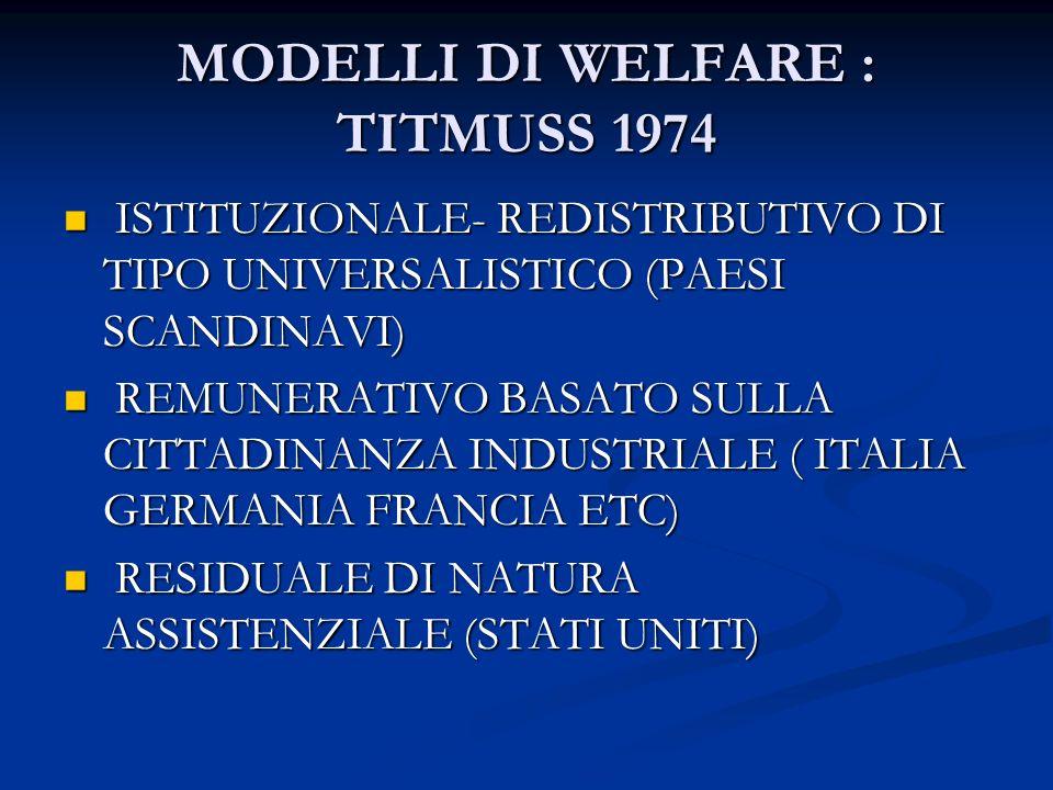 MODELLI DI WELFARE : TITMUSS 1974 ISTITUZIONALE- REDISTRIBUTIVO DI TIPO UNIVERSALISTICO (PAESI SCANDINAVI) ISTITUZIONALE- REDISTRIBUTIVO DI TIPO UNIVE