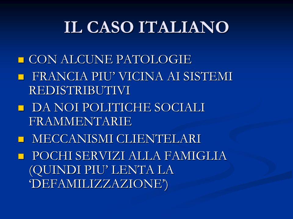 IL CASO ITALIANO CON ALCUNE PATOLOGIE CON ALCUNE PATOLOGIE FRANCIA PIU VICINA AI SISTEMI REDISTRIBUTIVI FRANCIA PIU VICINA AI SISTEMI REDISTRIBUTIVI D