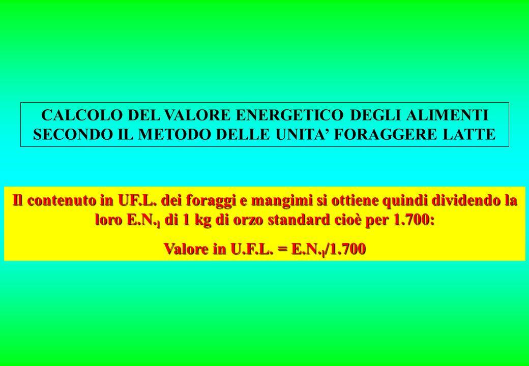 CALCOLO DEL VALORE ENERGETICO DEGLI ALIMENTI SECONDO IL METODO DELLE UNITA FORAGGERE LATTE Il contenuto in UF.L.