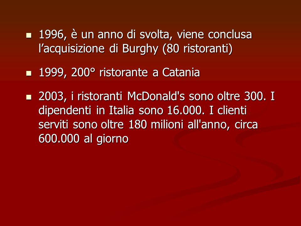 1996, è un anno di svolta, viene conclusa lacquisizione di Burghy (80 ristoranti) 1996, è un anno di svolta, viene conclusa lacquisizione di Burghy (8