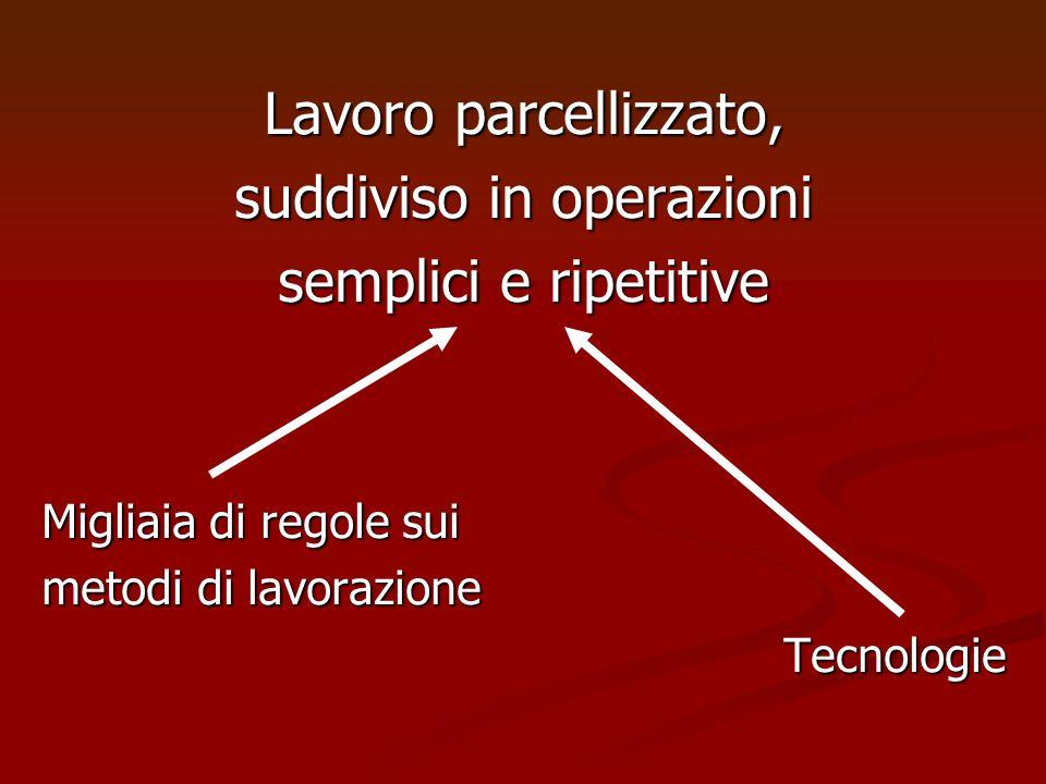 Lavoro parcellizzato, suddiviso in operazioni semplici e ripetitive Migliaia di regole sui metodi di lavorazione Tecnologie
