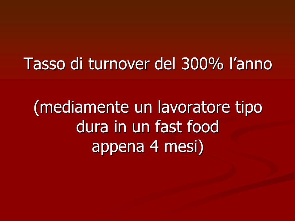Tasso di turnover del 300% lanno (mediamente un lavoratore tipo dura in un fast food appena 4 mesi)