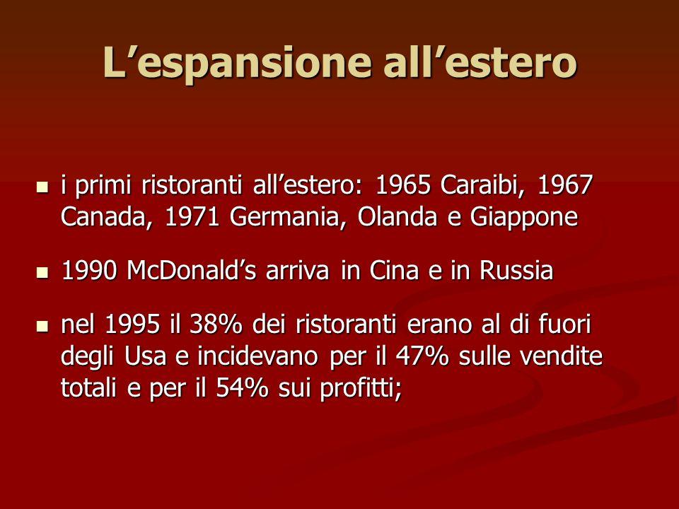 Lespansione allestero i primi ristoranti allestero: 1965 Caraibi, 1967 Canada, 1971 Germania, Olanda e Giappone i primi ristoranti allestero: 1965 Car