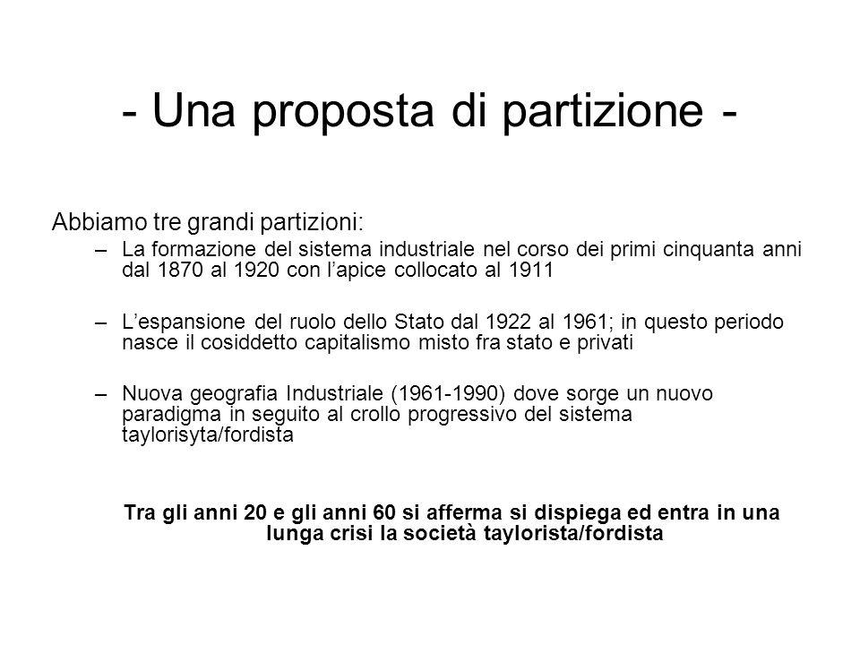 - Una proposta di partizione - Abbiamo tre grandi partizioni: –La formazione del sistema industriale nel corso dei primi cinquanta anni dal 1870 al 19