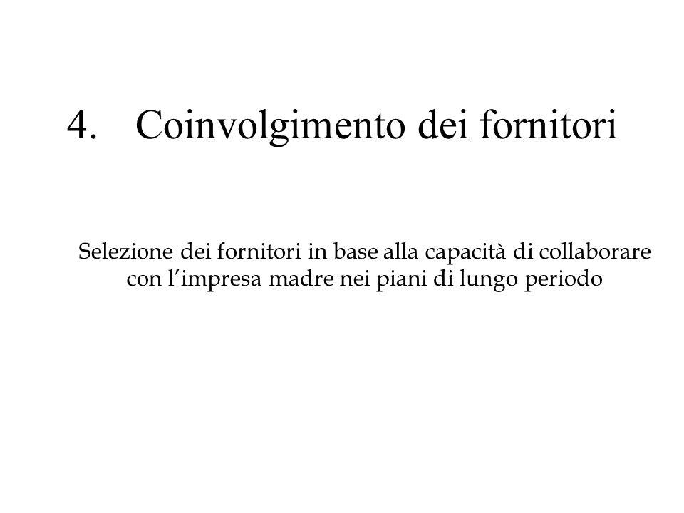 4.Coinvolgimento dei fornitori Selezione dei fornitori in base alla capacità di collaborare con limpresa madre nei piani di lungo periodo