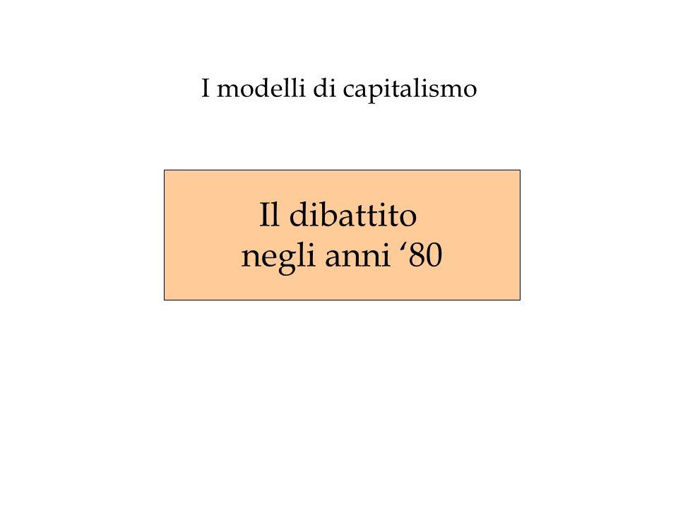 I modelli di capitalismo Il dibattito negli anni 80