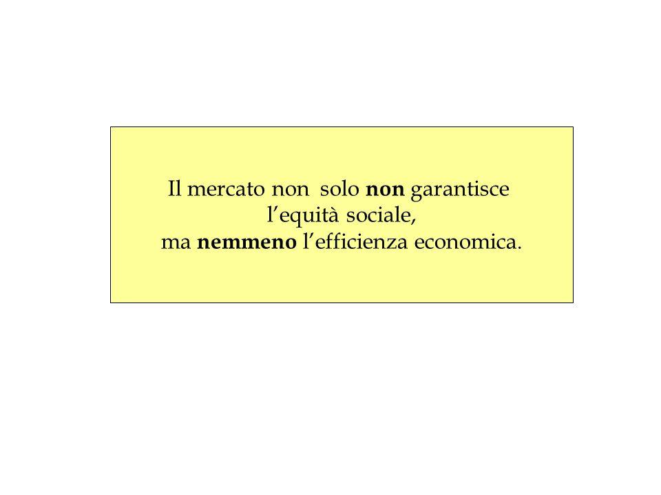 Il mercato non solo non garantisce lequità sociale, ma nemmeno lefficienza economica.