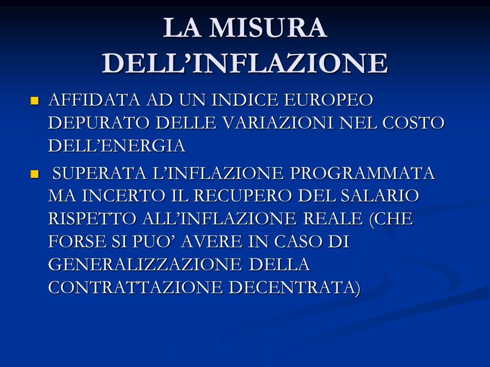 LA MISURA DELLINFLAZIONE AFFIDATA AD UN INDICE EUROPEO DEPURATO DELLE VARIAZIONI NEL COSTO DELLENERGIA AFFIDATA AD UN INDICE EUROPEO DEPURATO DELLE VARIAZIONI NEL COSTO DELLENERGIA SUPERATA LINFLAZIONE PROGRAMMATA MA INCERTO IL RECUPERO DEL SALARIO RISPETTO ALLINFLAZIONE REALE (CHE FORSE SI PUO AVERE IN CASO DI GENERALIZZAZIONE DELLA CONTRATTAZIONE DECENTRATA) SUPERATA LINFLAZIONE PROGRAMMATA MA INCERTO IL RECUPERO DEL SALARIO RISPETTO ALLINFLAZIONE REALE (CHE FORSE SI PUO AVERE IN CASO DI GENERALIZZAZIONE DELLA CONTRATTAZIONE DECENTRATA)