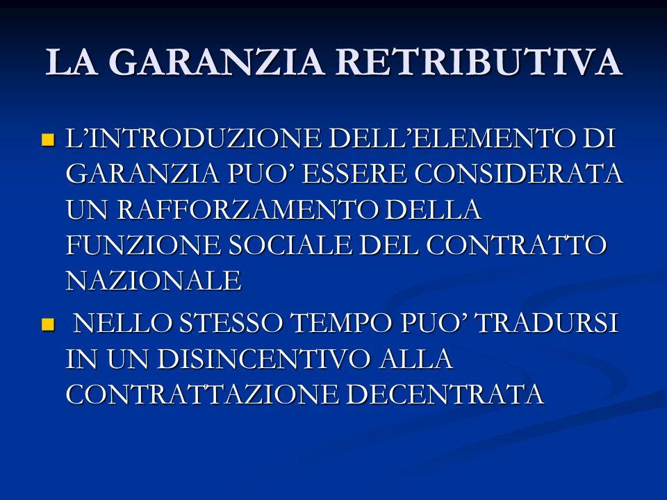 LA GARANZIA RETRIBUTIVA LINTRODUZIONE DELLELEMENTO DI GARANZIA PUO ESSERE CONSIDERATA UN RAFFORZAMENTO DELLA FUNZIONE SOCIALE DEL CONTRATTO NAZIONALE LINTRODUZIONE DELLELEMENTO DI GARANZIA PUO ESSERE CONSIDERATA UN RAFFORZAMENTO DELLA FUNZIONE SOCIALE DEL CONTRATTO NAZIONALE NELLO STESSO TEMPO PUO TRADURSI IN UN DISINCENTIVO ALLA CONTRATTAZIONE DECENTRATA NELLO STESSO TEMPO PUO TRADURSI IN UN DISINCENTIVO ALLA CONTRATTAZIONE DECENTRATA