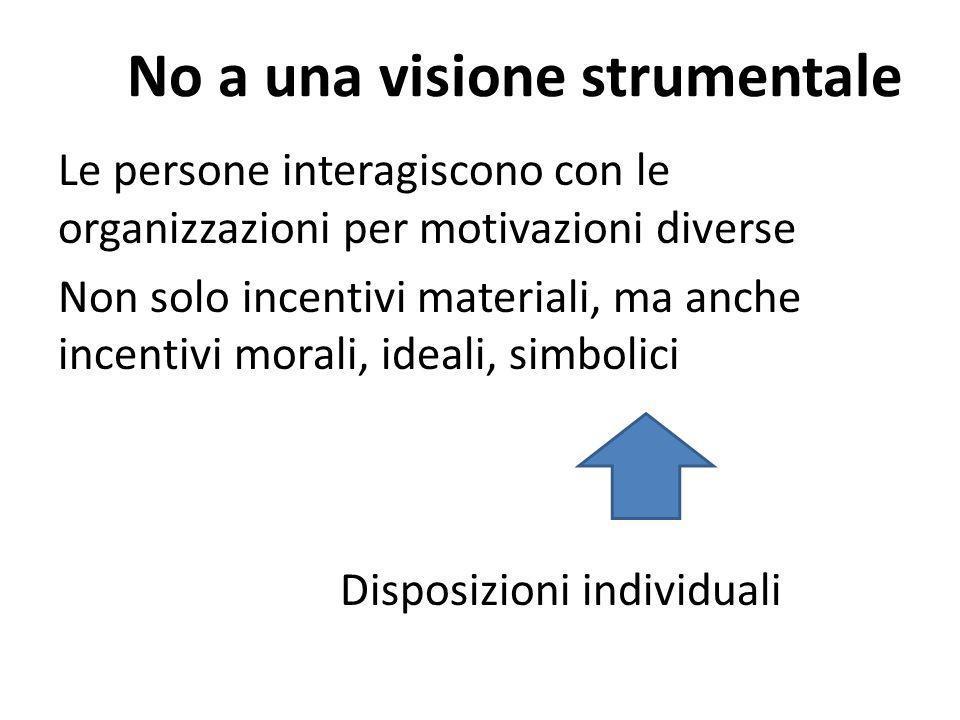 No a una visione strumentale Le persone interagiscono con le organizzazioni per motivazioni diverse Non solo incentivi materiali, ma anche incentivi morali, ideali, simbolici Disposizioni individuali