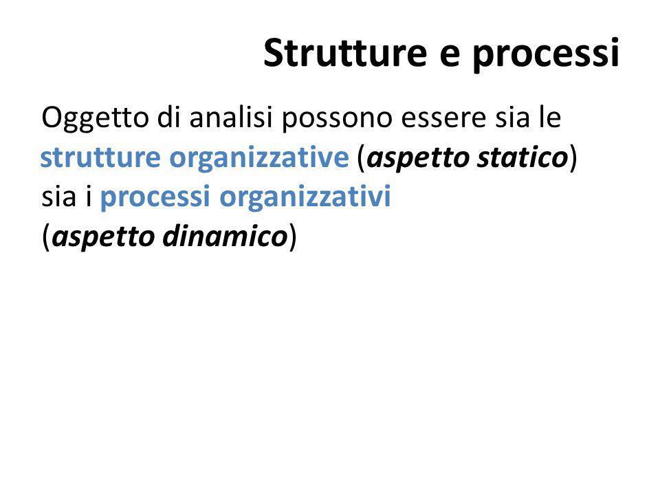 Strutture e processi Oggetto di analisi possono essere sia le strutture organizzative (aspetto statico) sia i processi organizzativi (aspetto dinamico)