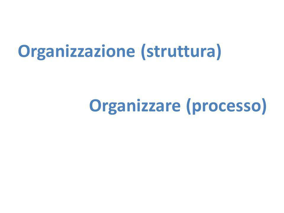 Organizzazione (struttura) Organizzare (processo)