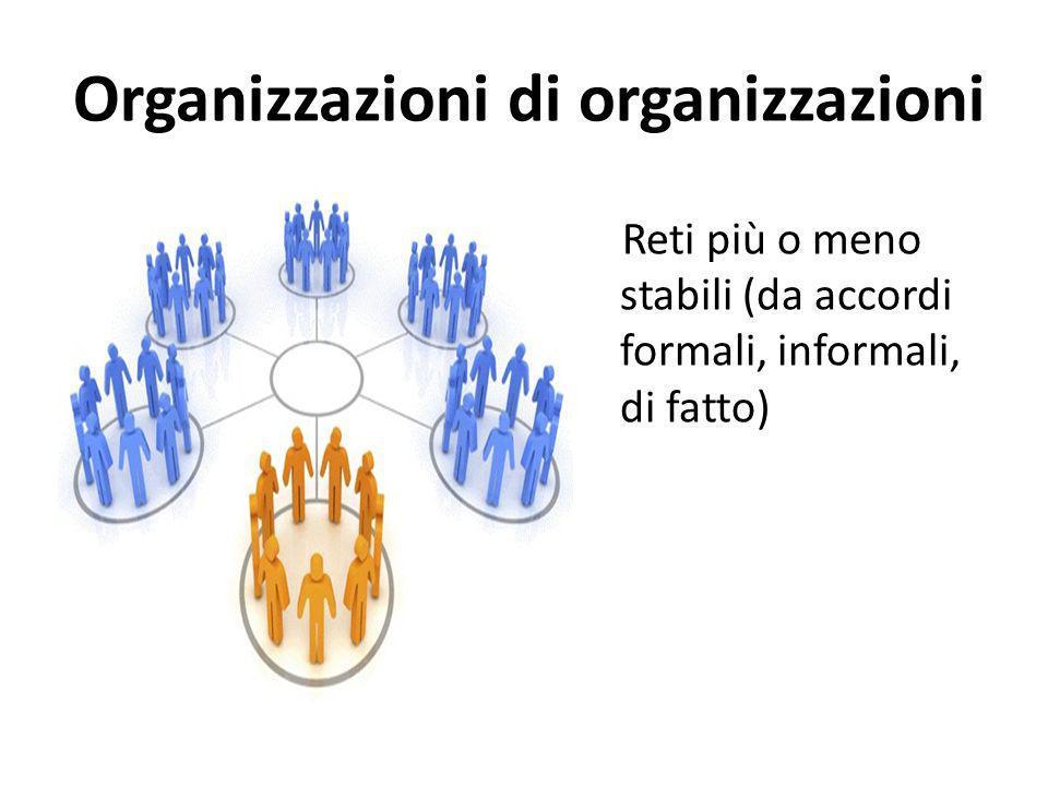 Organizzazioni di organizzazioni Reti più o meno stabili (da accordi formali, informali, di fatto)