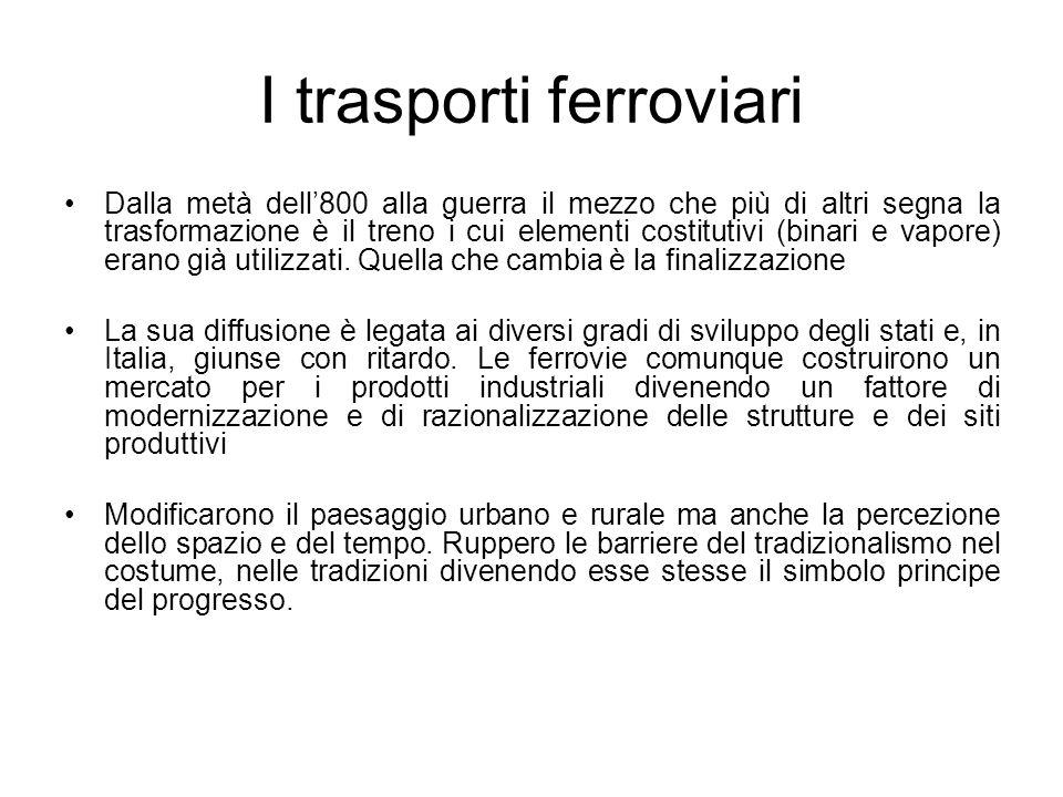 Le ferrovie in Italia Frammentazione politica e difficoltà economiche rallentano lo sviluppo (3 ottobre 1839: tronco fra Napoli e Portici di 7 km.).