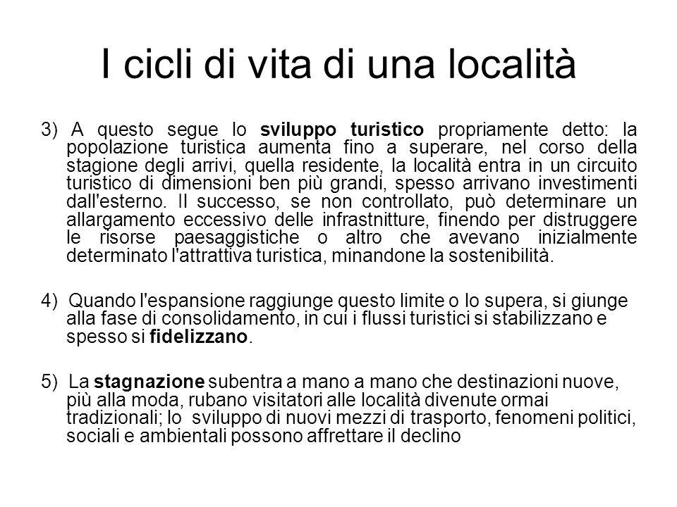 I cicli di vita di una località 3) A questo segue lo sviluppo turistico propriamente detto: la popolazione turistica aumenta fino a superare, nel cors
