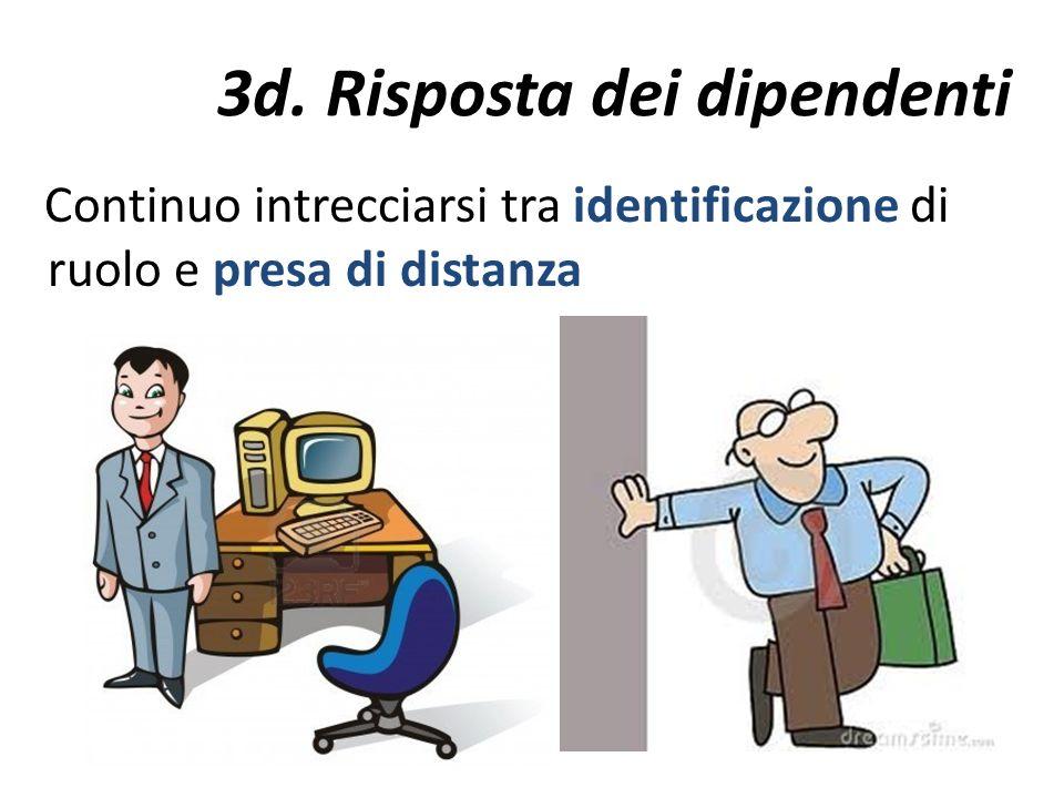 3d. Risposta dei dipendenti Continuo intrecciarsi tra identificazione di ruolo e presa di distanza