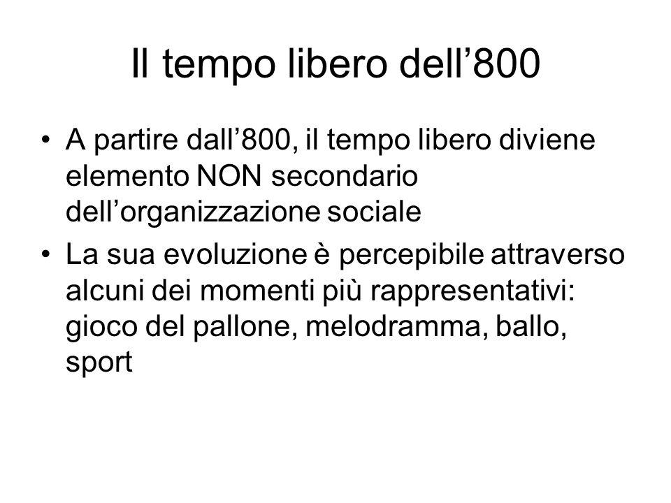 Il tempo libero dell800 A partire dall800, il tempo libero diviene elemento NON secondario dellorganizzazione sociale La sua evoluzione è percepibile