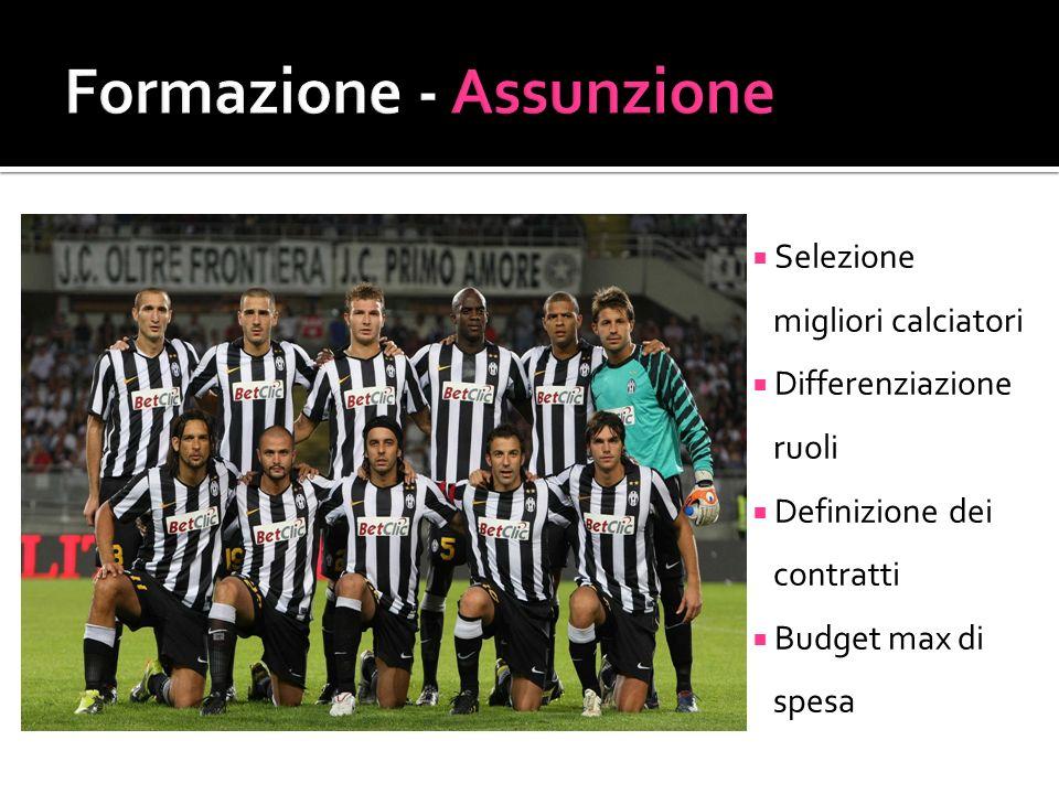 4-4-2 4-3-3 Definizione tipo di organizzazione in funzione strategia Attacco, difesa,..
