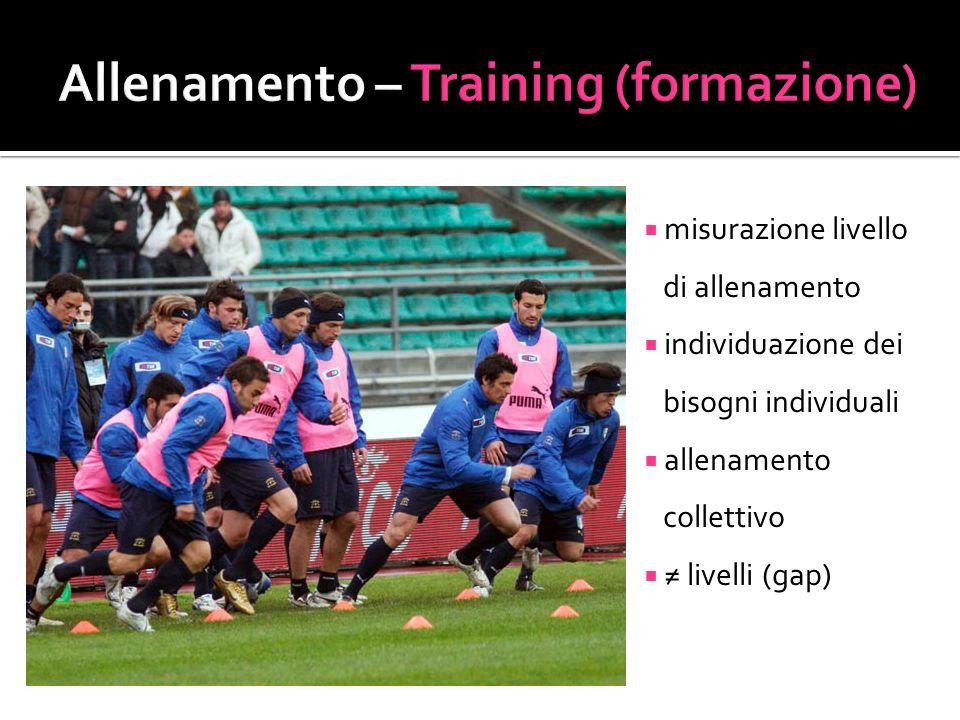 misurazione livello di allenamento individuazione dei bisogni individuali allenamento collettivo livelli (gap)