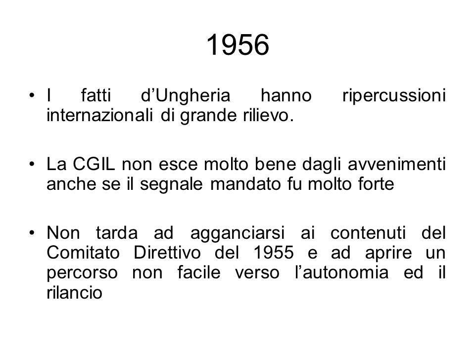 1956 I fatti dUngheria hanno ripercussioni internazionali di grande rilievo.
