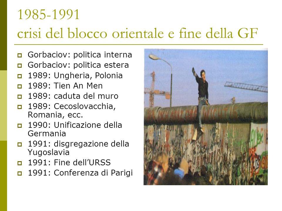 1985-1991 crisi del blocco orientale e fine della GF Gorbaciov: politica interna Gorbaciov: politica estera 1989: Ungheria, Polonia 1989: Tien An Men