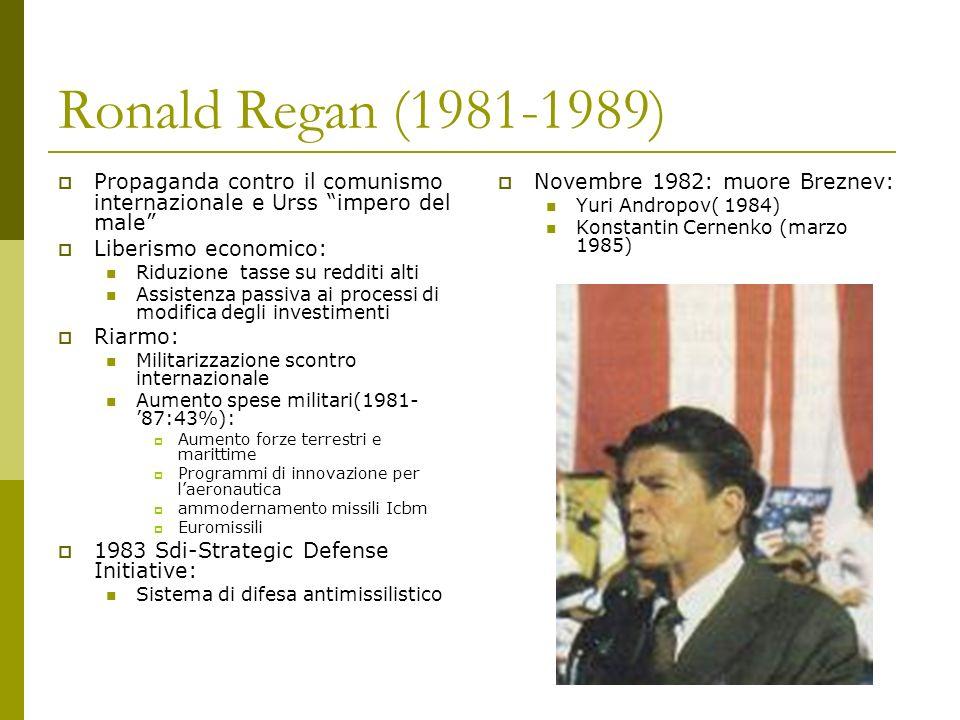 Ronald Regan (1981-1989) Propaganda contro il comunismo internazionale e Urss impero del male Liberismo economico: Riduzione tasse su redditi alti Ass