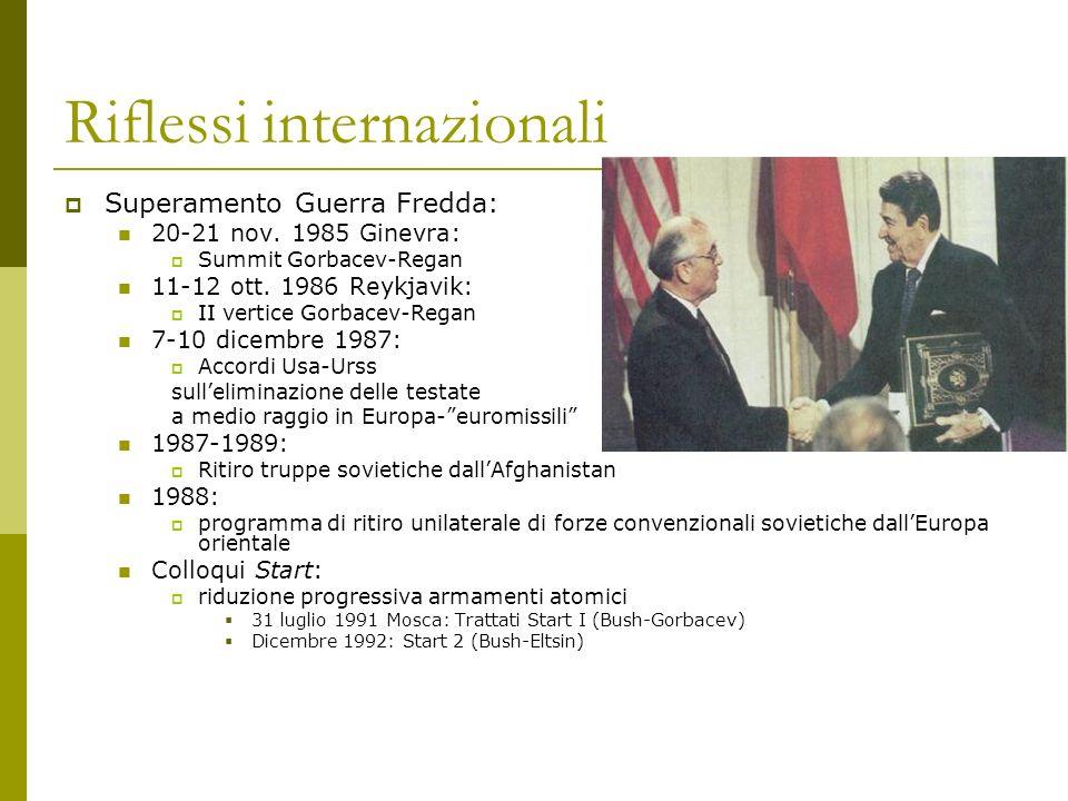 Riflessi internazionali Superamento Guerra Fredda: 20-21 nov. 1985 Ginevra: Summit Gorbacev-Regan 11-12 ott. 1986 Reykjavik: II vertice Gorbacev-Regan