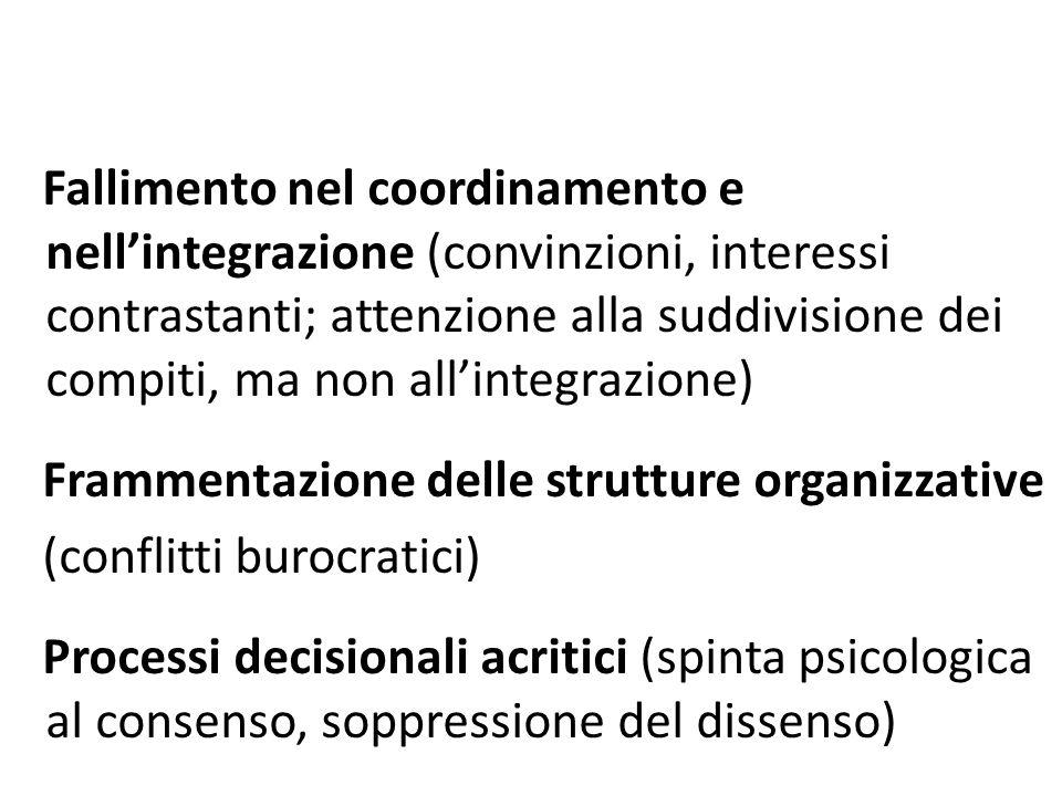 Fallimento nel coordinamento e nellintegrazione (convinzioni, interessi contrastanti; attenzione alla suddivisione dei compiti, ma non allintegrazione