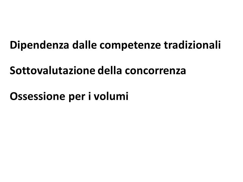 Dipendenza dalle competenze tradizionali Sottovalutazione della concorrenza Ossessione per i volumi